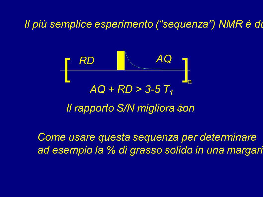 [ ] Il più semplice esperimento ( sequenza ) NMR è dunque: AQ RD